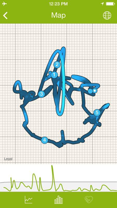 Endomundo Map
